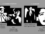 The Essential Elements of Film Noir Explained in One Grand Infographic - @Open Culture Artes & contextos Film Noir