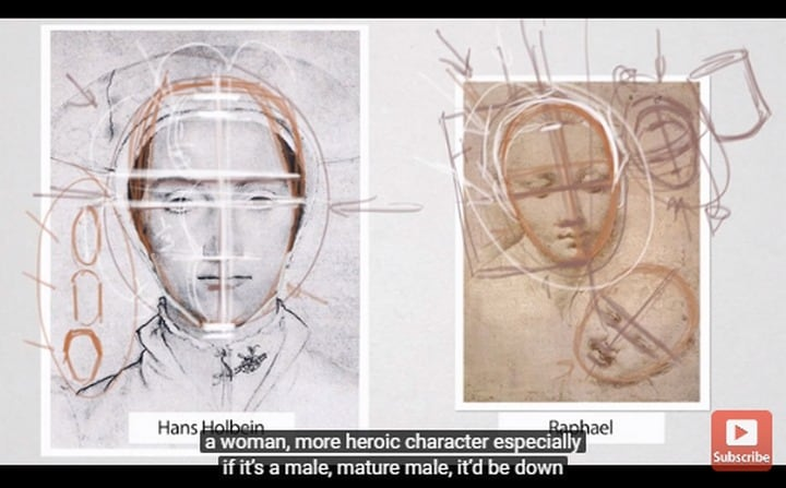 Draw the Human Face